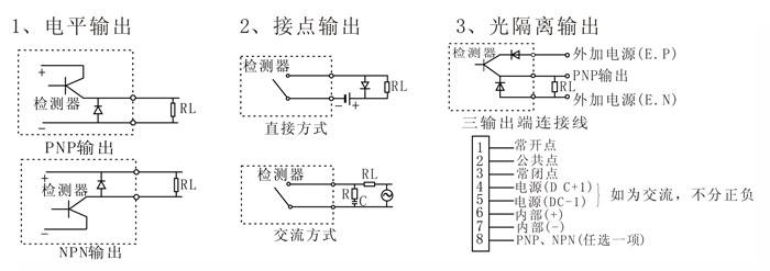 V.CMD型检测器采用可见高亮度红光半导体发光器作光源,经调制后发出一束平行红光,经光敏管接收放大后,输出一开关信号,安装调试方便,可在高温、潮湿等恶劣环境中使用。 N.CMD型检测器采用不可见红外光半导体发光器作光源,经调制后发出一束平行光,经光敏管接收放大后,输出一开关信号,该检测器抗干扰能力强,作用距离远,可在高温、潮湿等恶劣中使用。